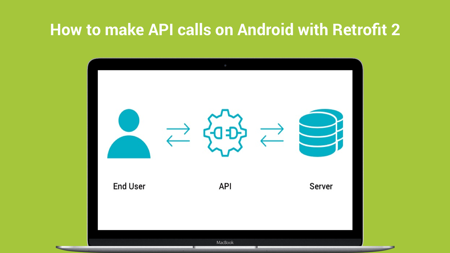 how to write api for android