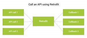 retrofitcall