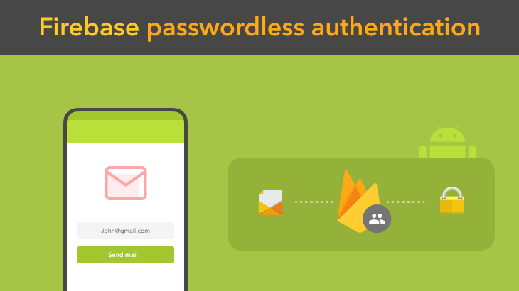 Firebase: Password-less email auth using Firebase Authentication SDK